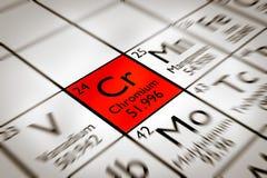 Concentrez sur l'élément chimique interdit de chrome de la table périodique de Mendeleev images stock