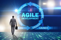 The concept of agile software development Royalty Free Stock Photos