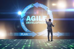 The concept of agile software development. Concept of agile software development Stock Image