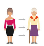 Concept of Aging Process, Young and Old Woman, Comparison. Colorful People  Royalty Free Stock Images