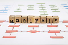 Concept analysis chart. Analysis word on rubber wood stamps place on blank analysis process flow charts Stock Photography
