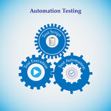 Concept of Automation testing. The cogwheels in this represents various process in automation testing like test script, automation and execution Stock Photos