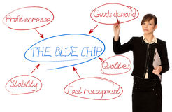 Concept blue chip. Woman drawing the scheme of concept blue chip for moving business stock photography
