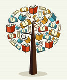 Concept books tree Royalty Free Stock Images