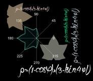 Concept botanique - ensemble de courbes dans la forme des feuilles d'érable, dessin de craie coloré stylisé sur le tableau noir V illustration de vecteur