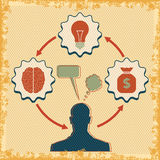 The concept of brain idea for business Stock Photography