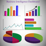 Concept of Business Intelligence Dashboard, also represents Analytic Dashboard & Reporting Royalty Free Stock Images