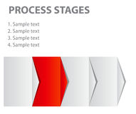 Concept of  business process improvements chart. Royalty Free Stock Image
