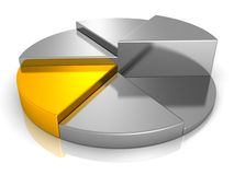Concept business silver pie chart with golden part Royalty Free Stock Photo