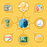 Concept of business thinking and activities Royalty Free Stock Photo