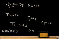 Concept, Christmas card. Concept Christmas card, names written on a blackboard of the components of Nativity Scene Stock Photo