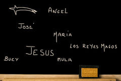 Concept Christmas card in spanish language. Concept Christmas card, names written on a blackboard of the components of Nativity scene in spanish language, Jesus Stock Photos