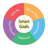 Concept circulaire de buts futés avec les couleurs et l'étoile Photographie stock libre de droits