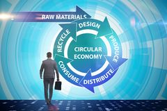 The concept of circular economy with businessman stock images