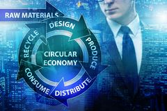 The concept of circular economy with businessman royalty free stock photos