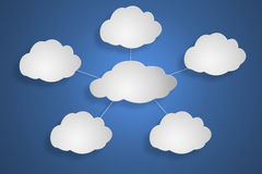Concept cloud Royalty Free Stock Photography