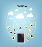 Concept cloud with computer tablet Royalty Free Stock Photo