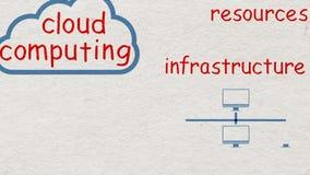 Concept of Cloud computing stock illustration