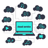 Concept. Cloud service. Open the laptop and various icons in the clouds around. Stock Image