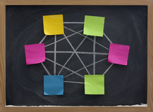 Concept of computer network on blackboard Royalty Free Stock Image