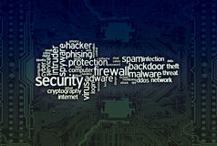 Concept of computer security Royalty Free Stock Image