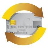Concept continuel par la carte de crédit de consommationisme Image libre de droits