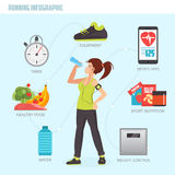 Concept courant infographic Image stock