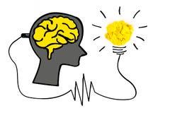 Concept créateur Le cerveau a branché pour produire des idées et un jaune Photo stock