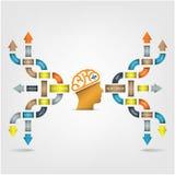 Concept créatif d'idée d'ampoule Photo stock