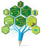 Concept créatif d'idées d'éducation de crayon illustration stock