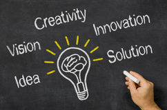 Concept Creativity Stock Photography