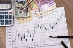 Concept of currency trading. us dollar and euro Royalty Free Stock Photography