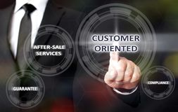 Concept For Customer Oriented Service. On Virtual Screen Royalty Free Stock Photo