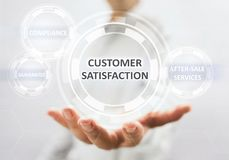 Concept For Customer Satisfaction. On Virtual Screen Royalty Free Stock Images