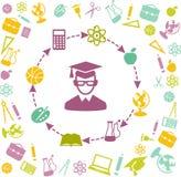 Concept cyclique d'éducation Images libres de droits