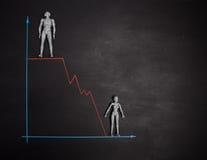 Concept d'écart salarial et d'égalité entre les sexes représenté avec la CMA réaliste Photo stock
