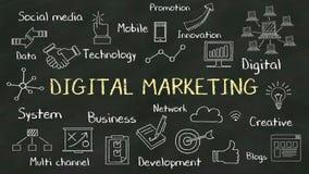 Concept d'écriture du 'marketing de Digital' au tableau avec le divers diagramme