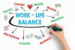 Concept d'équilibre de la vie de travail Diagramme avec des mots-clés et des icônes sur le fond blanc Images libres de droits