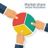 Concept d'affaires de part de marché Photos stock