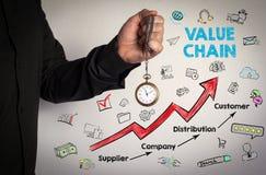Concept d'affaires de séquence de valeurs Flèche et icônes rouges autour Homme tenant l'horloge à chaînes sur le fond blanc Images stock