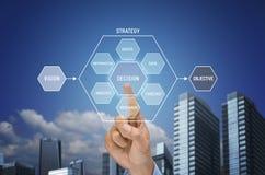 Concept d'affaires : concept de stratégie corporate image libre de droits