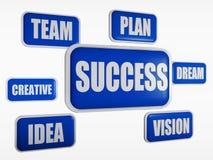 Concept d'affaires - réussite Image libre de droits