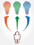 Concept d'ampoule dans trois couleurs Image stock