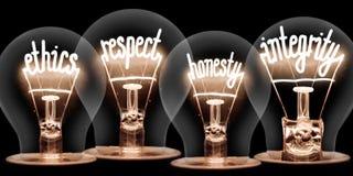 Concept d'ampoules image stock