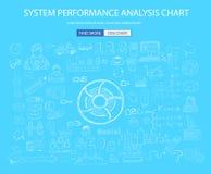 Concept d'analyse de performances système avec le style de conception de griffonnage Photos libres de droits
