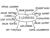 Concept d'apprentissage en ligne illustration stock