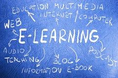 Concept d'apprentissage en ligne de Word manuscrit sur le fond bleu Image libre de droits