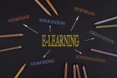 Concept d'apprentissage sur internet Bureau noir Image stock