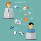 Concept d'appui en ligne technique illustration stock