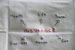 Concept d'assurance ?crit sur une serviette de papier photographie stock libre de droits